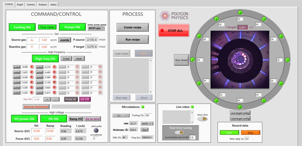 User interface for controlling the MBS-24 deposition system